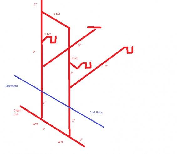 Isometric Drawing Plumbing Plans Car Interior Design