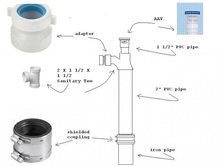washing machine water drain pipe