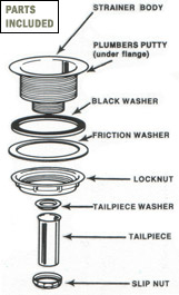 Plumbing sink drain collar gaskets