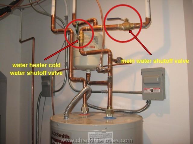 Rheem Water Heater Is Leaking Water From Bottom Of Tank  I