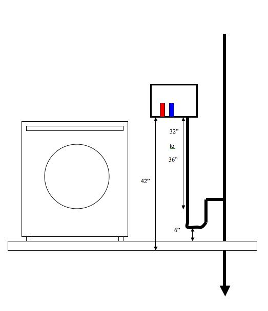 washing machine p trap height