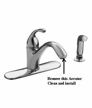 kohler kitchen faucets repair kohler kitchen faucet repair kitchen ideas