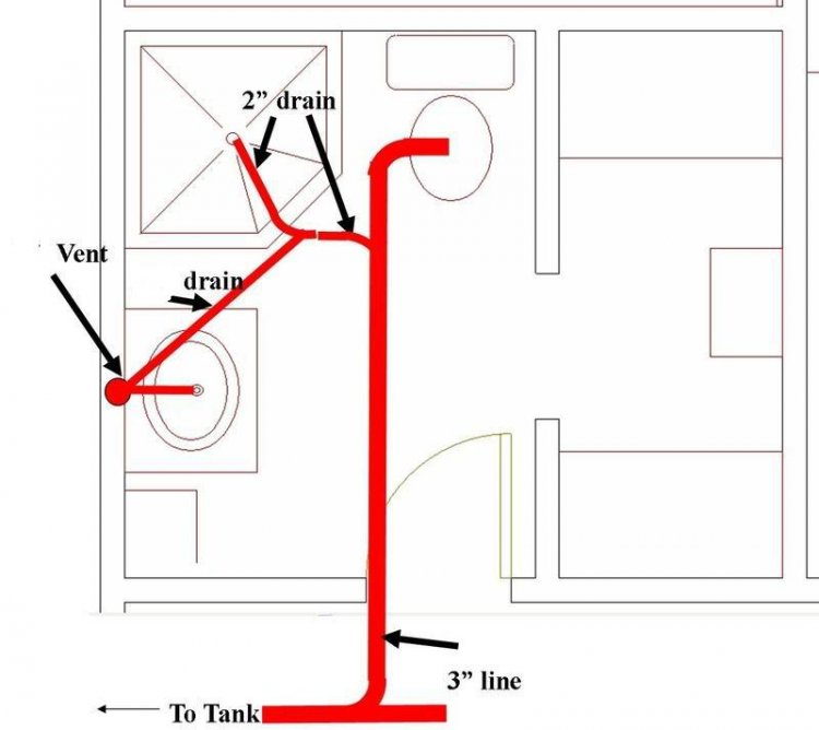 Can I and a sink drain to a toilet branch