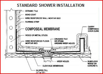 Image Result For Shower Drainembly Diagram