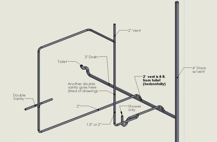 301 moved permanently for Master bathroom plumbing diagram