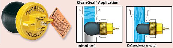 How do i setup a drain test for new shower inspection