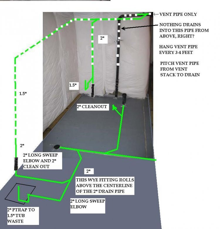 Basement bathroom layout for How to design bathroom layout