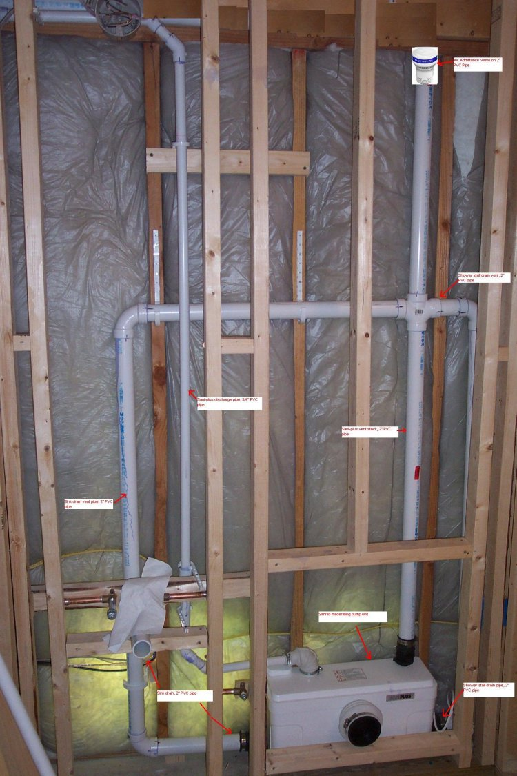 Bathroom Plumbing Installing Drain And Vent