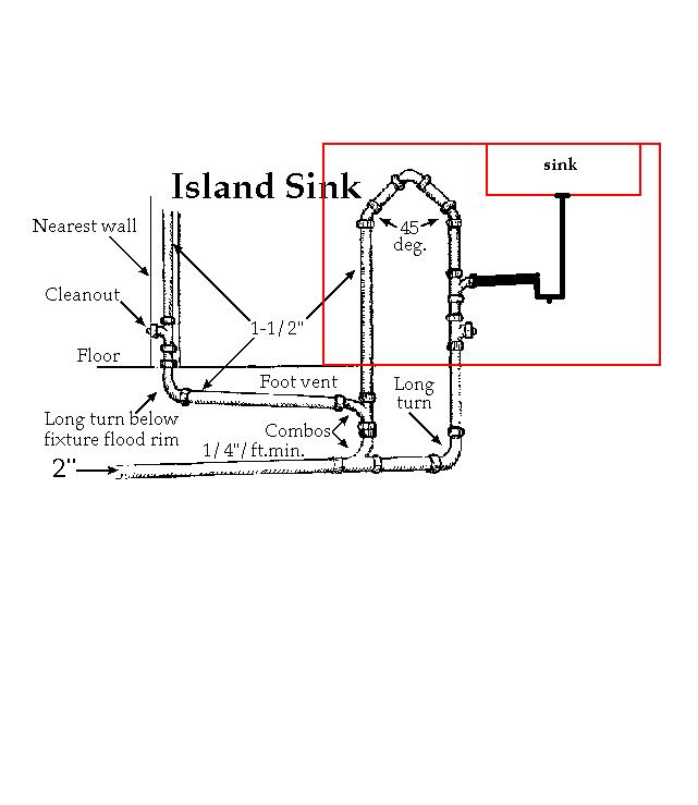 live well plumbing diagram with Kitchen Remodel 543282 on Home Water Treatment Introduction additionally Water Pump Controls further Kitchen Remodel 543282 also Grow Bed moreover 913628.