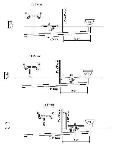 Plumbing Drain Vent Layout Question