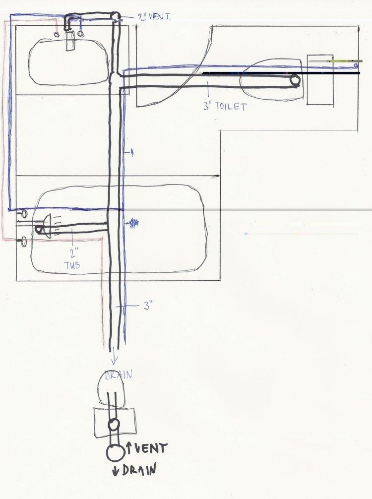 a new bathroom plumbing