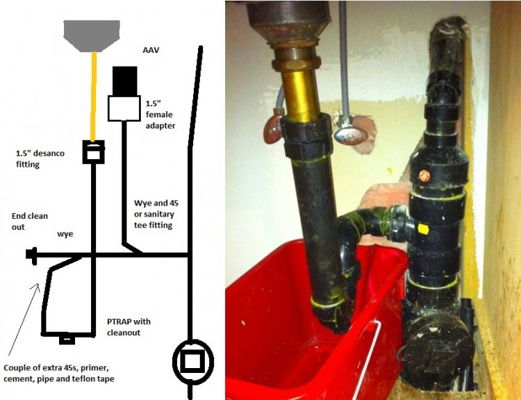 basement sink backing up with food when kitchen sink drains a lot of water - Kitchen Sink Backed Up