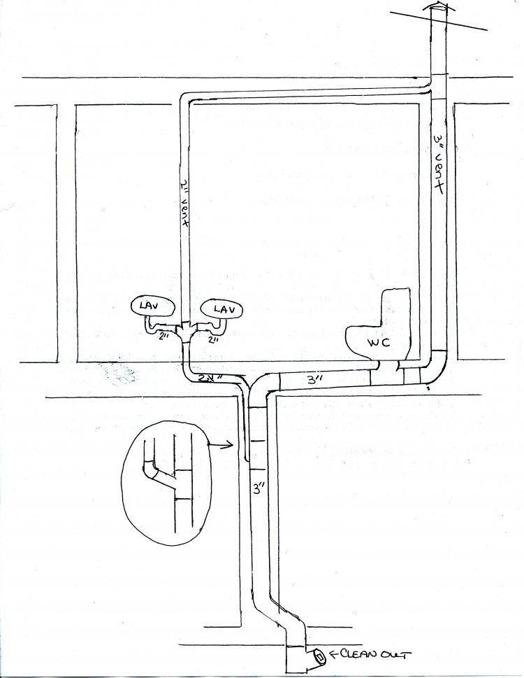 Question on dwv plumbing design for Plumbing remodeling