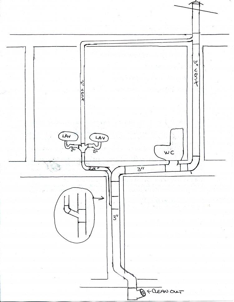 Question On Dwv Plumbing Design