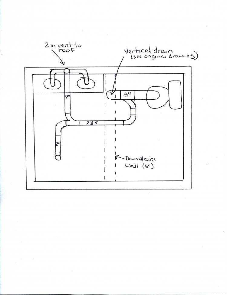 Question on dwv plumbing design for Bathroom design questions