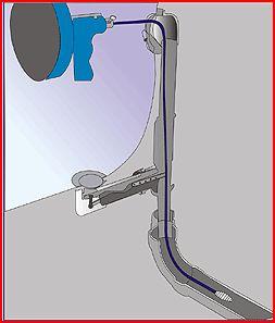 how to snake a washing machine drain