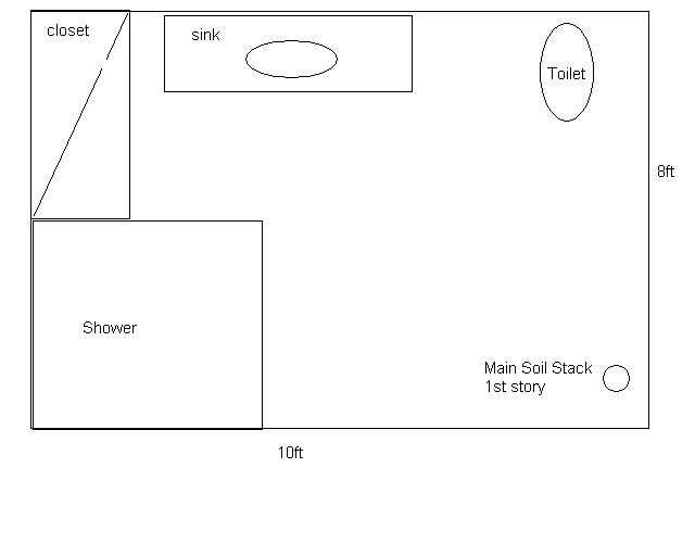 bathroom sink rough in dimensions bathroom sink rough in dimensions