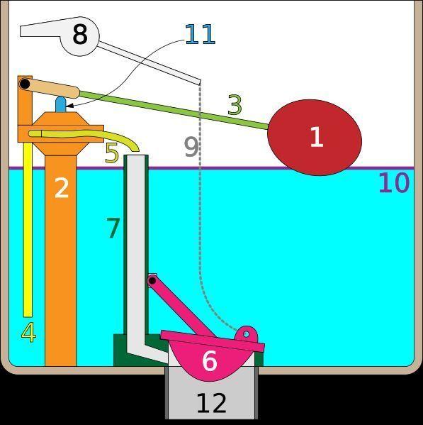 Handle faucet jig leaking