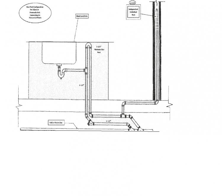 Bow vent for kitchen sink beneath large picture window - Vent kitchen sink ...