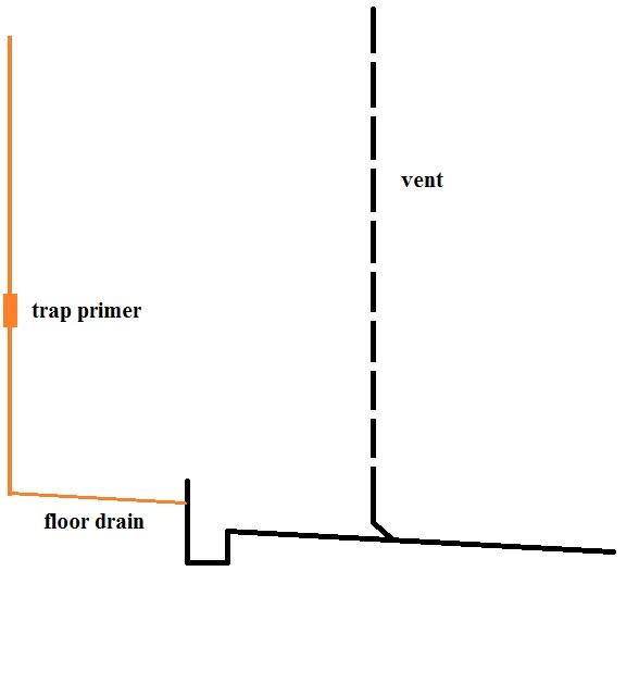 Floor drain venting