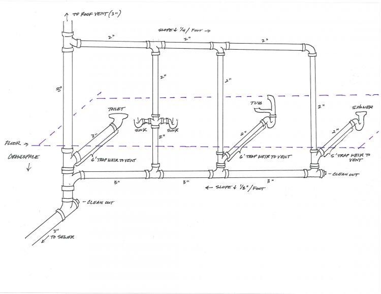 plumbing problems shower drain plumbing problems