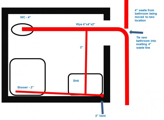 Bathroom Remodel Moving Plumbing : Moving bathroom waste plumbing design venting correct