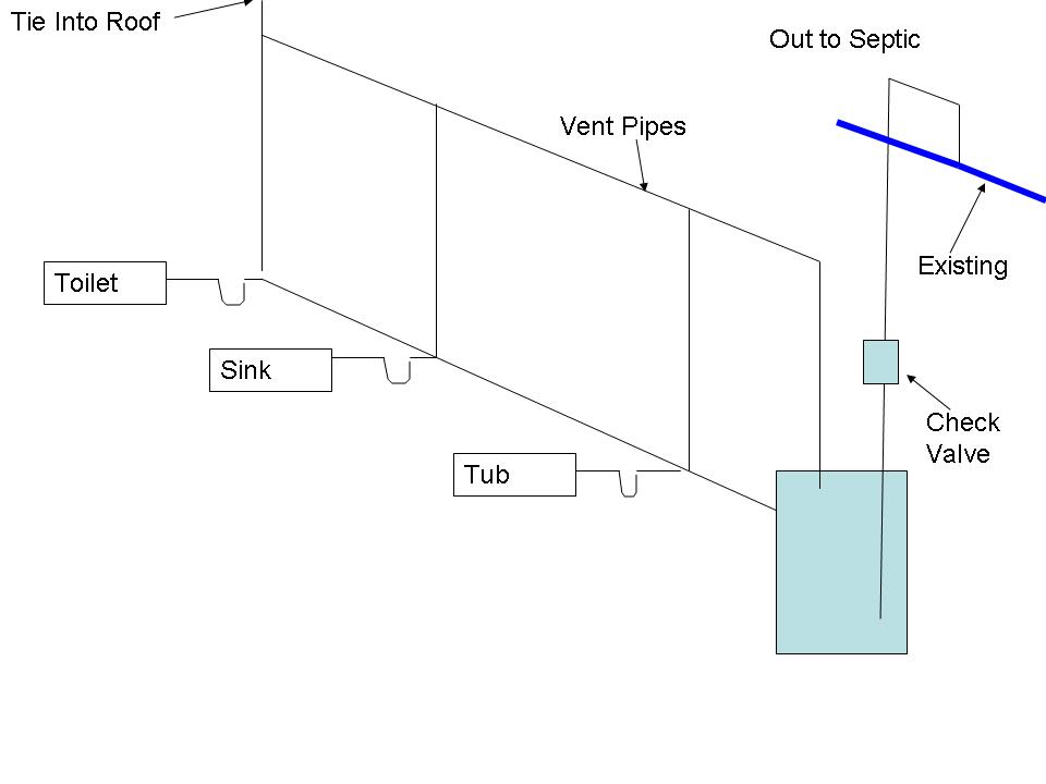 Sewage Ejector Pump In A Basement