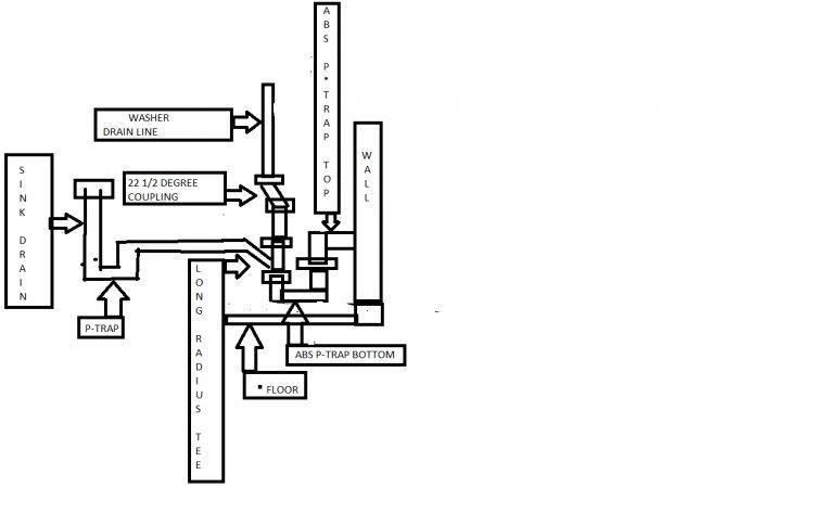 Washing Machine Drain Line Diagrams