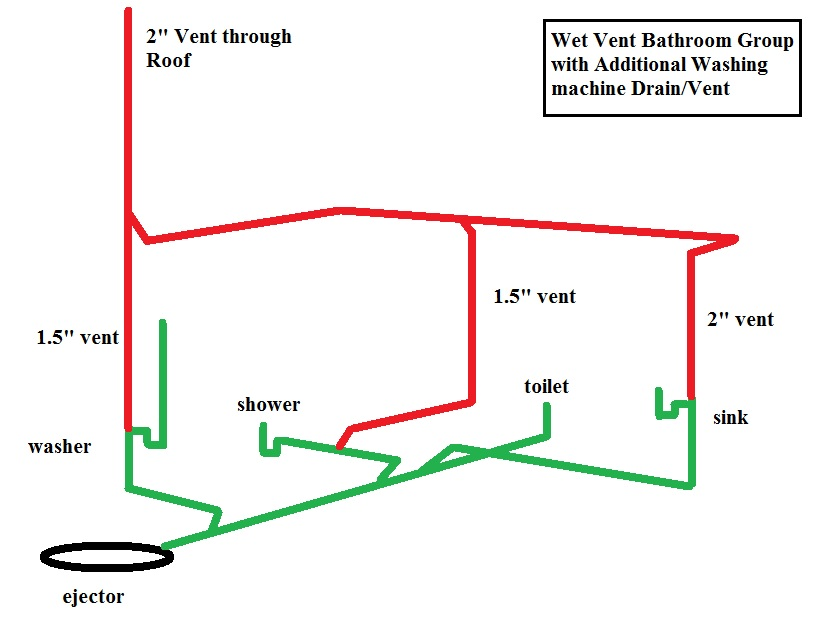 basement bathroom venting question correctly sized image