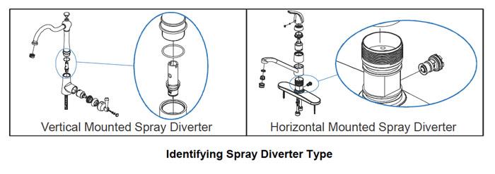 Name:  spray-diverter-type.jpg Views: 22 Size:  41.6 KB