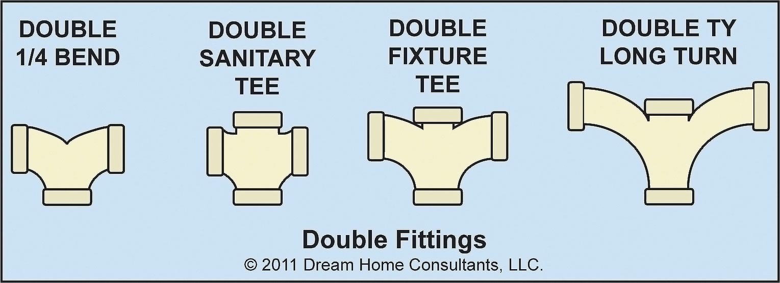 Name:  P3005.1-double-fittings-compare.jpg Views: 19 Size:  90.2 KB