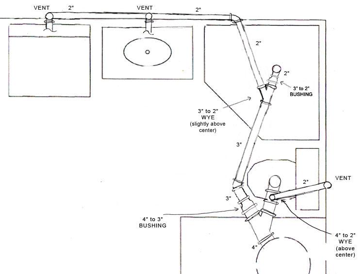 Basement Bathroom Install Questions