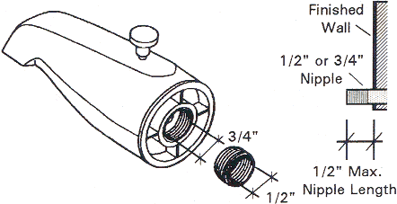 How to Repair a Shower Diverter Valve  .