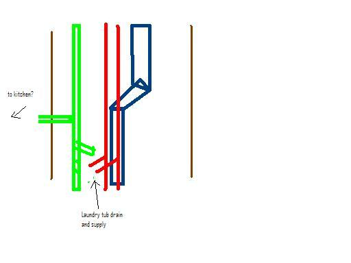 Connecting 2 copper pipe to 2 pvc for Connecting copper pipe to pvc