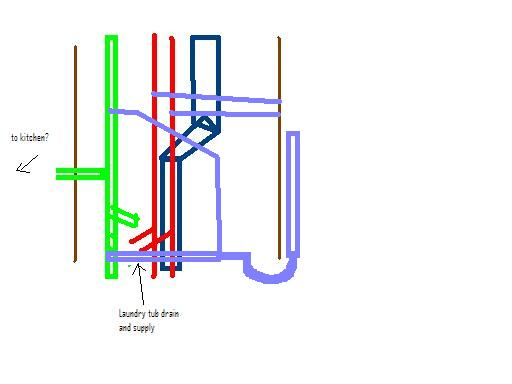 Connecting 2 copper pipe to 2 pvc for How to connect pvc to copper water pipe