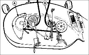 John Deere L110 Deck Belt Diagram 228970 as well Cartoon Black And White Living Room also John Deere D140 Mower Deck Diagram in addition Murray 46 Inch Belt Diagram moreover Diagram For Mtd Lawn Tractor. on troy bilt riding lawn mower belt diagram