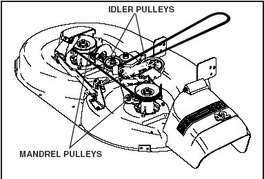 John Deere F620 Parts Diagram also Honda Gcv160 Carburetor Line also Generator Schematic Diagram further Elite Screen Wiring Diagram also Cub Cadet Volunteer Wiring Diagram. on wiring diagram for cub cadet