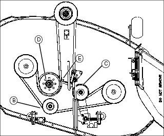 Scotts Riding Lawnmower John Deere Belt Diagram 389806